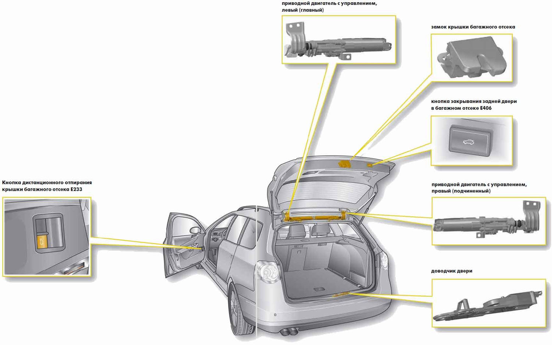 Схема электропривода багажника